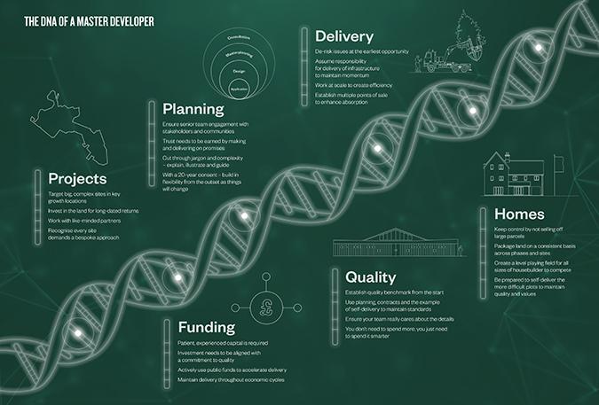 MD DNA.jpg